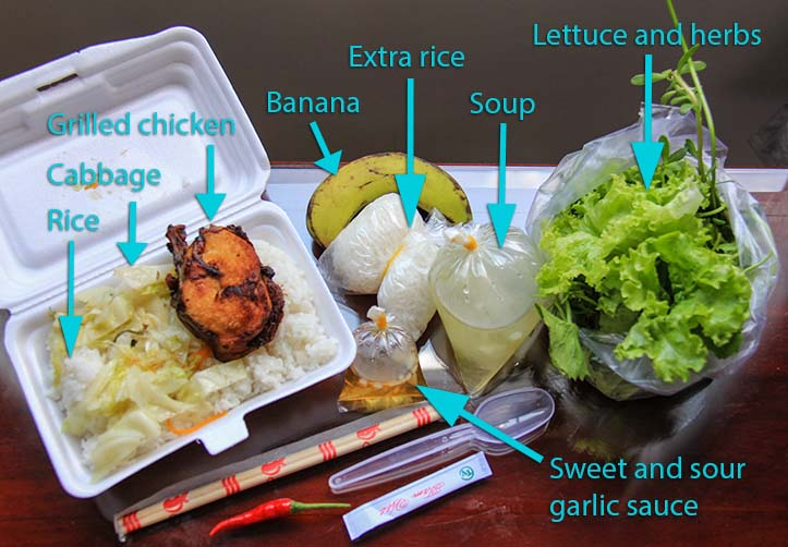 Infographic of a cheap meal in Vietnam